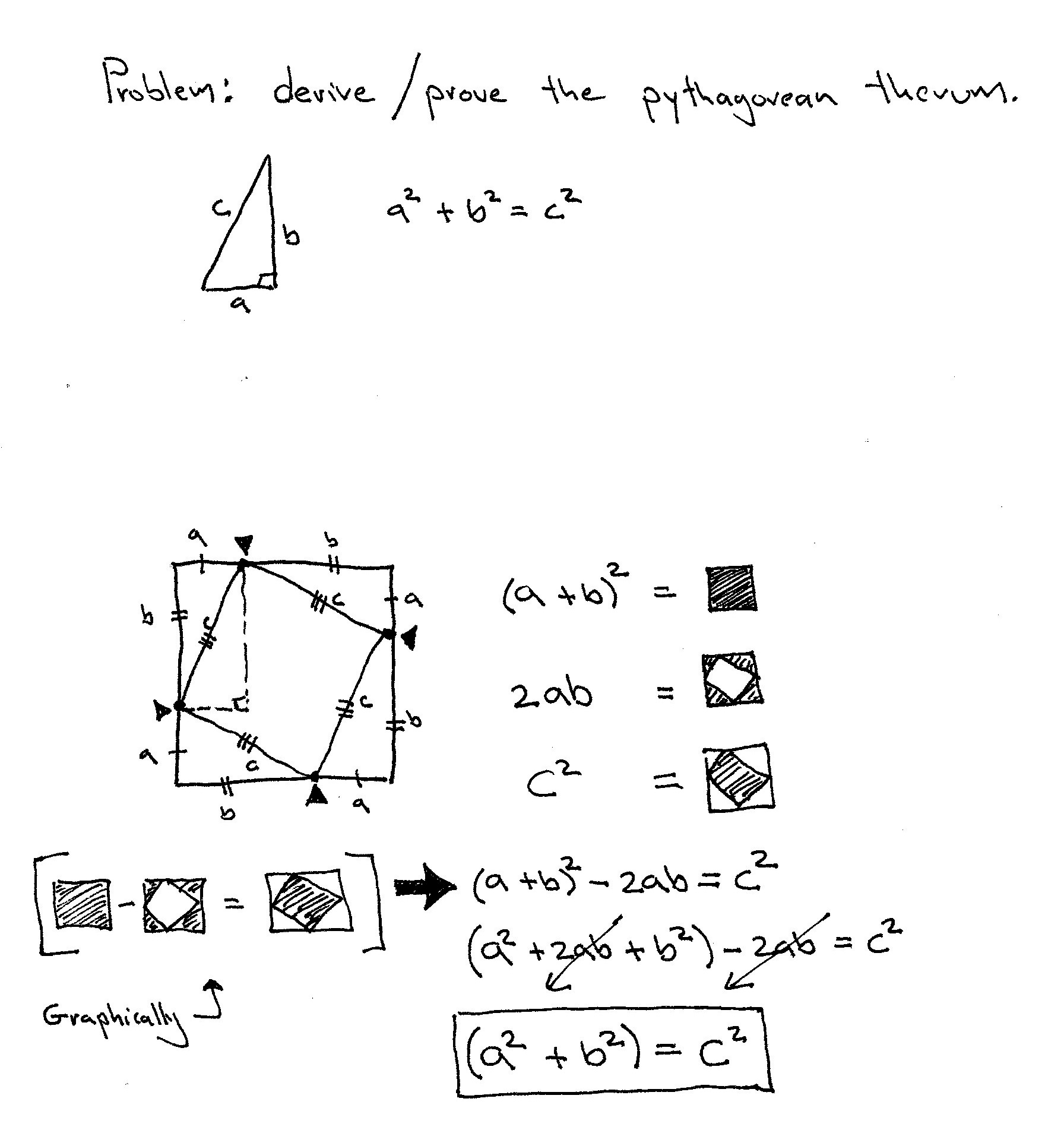 Graphical proof for the pythagorean theorem