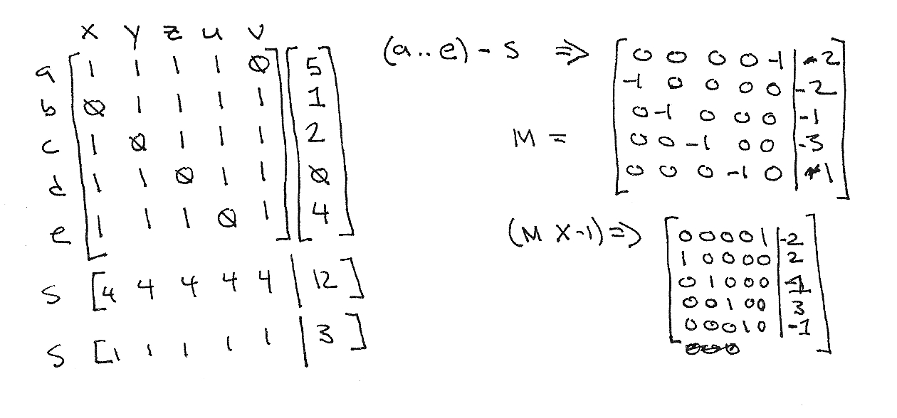 simultaneous_equation_mathematical_quickies_numb94_answer