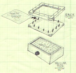 Vacuum Forming Table Components